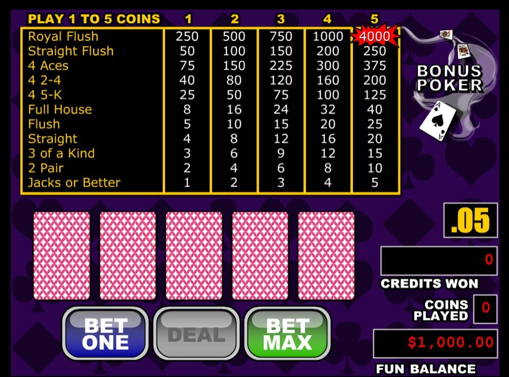 Online Video Poker rules, odds and payouts