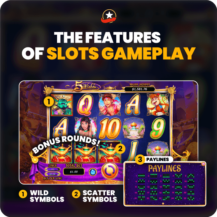 real money slots features